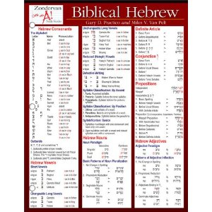 Biblical Hebrew Laminated Sheet